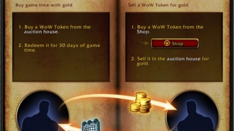 Blizzard-Introduces-WoW-Token-for-Secure-World-of-Warcraft-Gold-Transactions